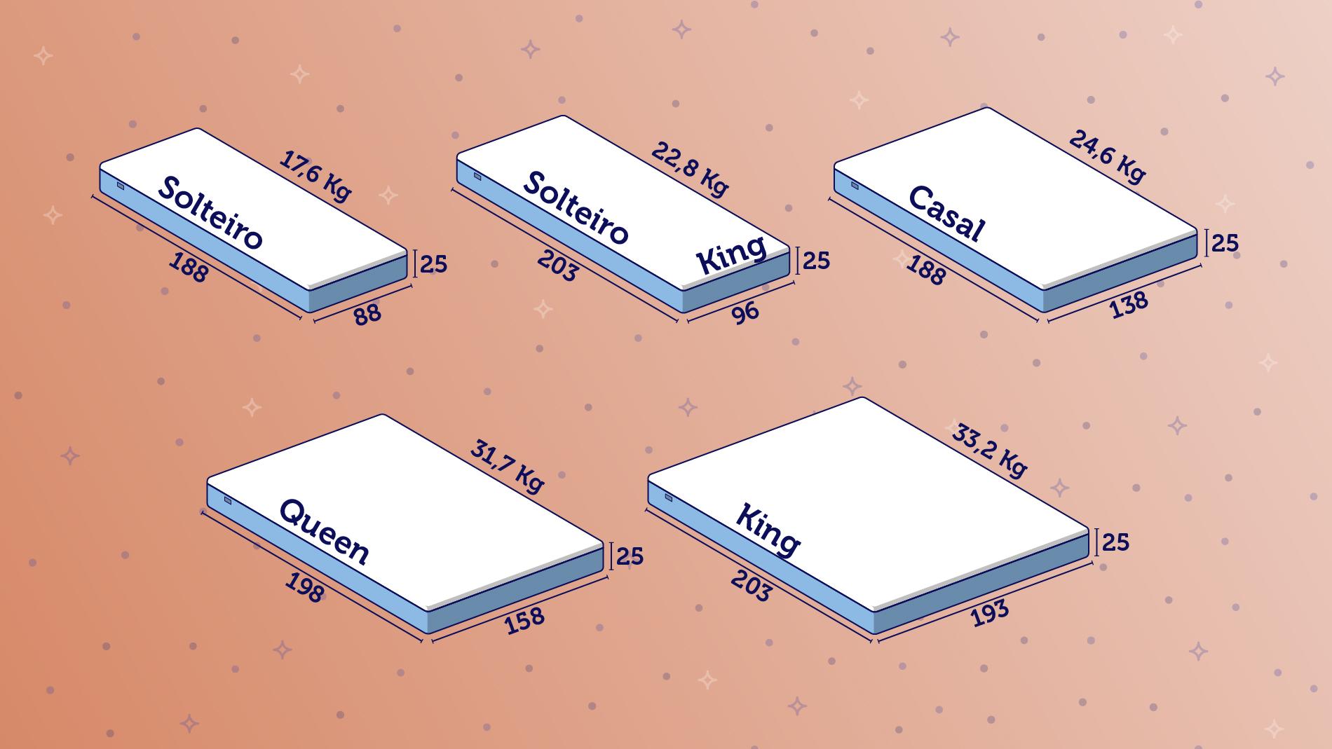 Qual é o tamanho ideal de colchão?