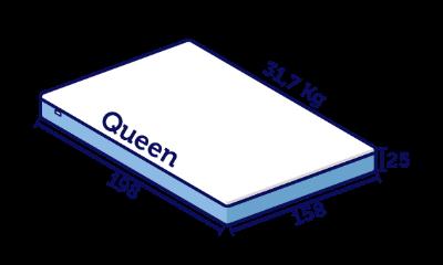 Tamanho do colchão Guldi Queen